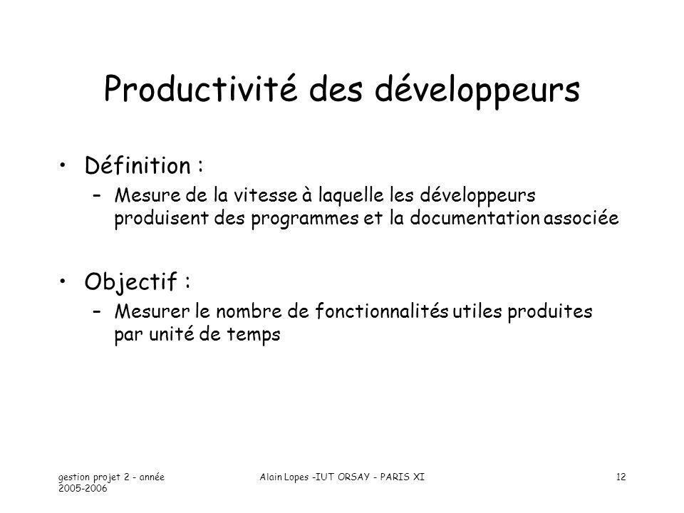Productivité des développeurs