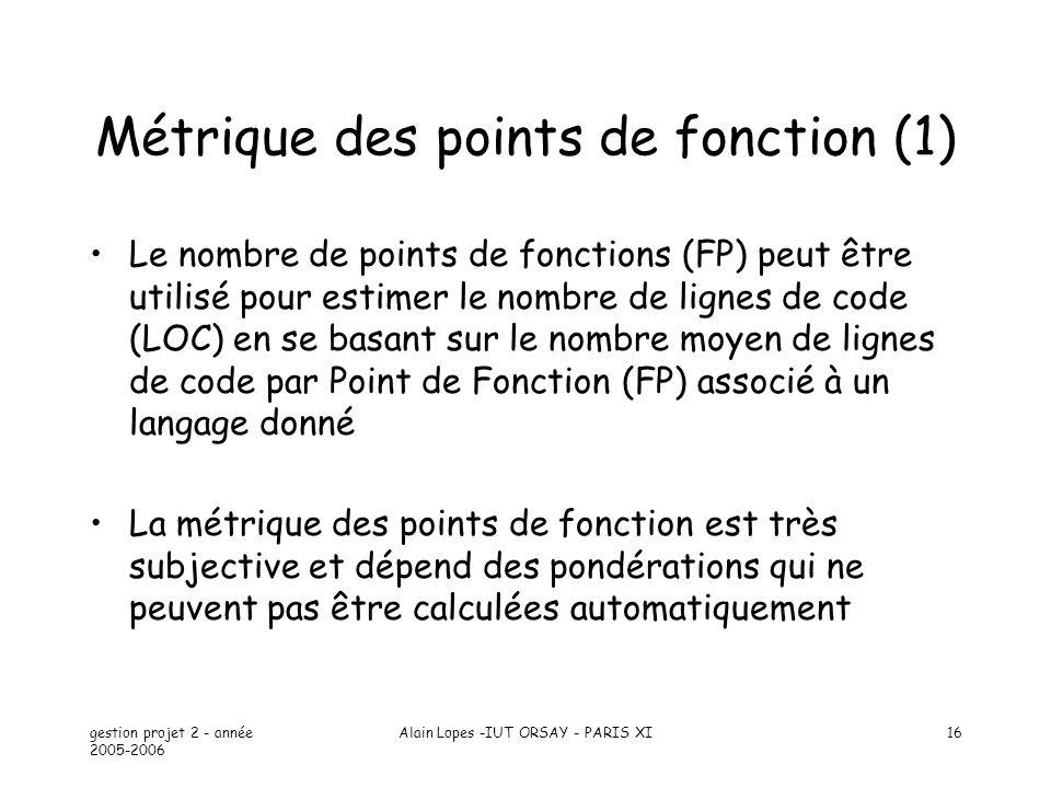 Métrique des points de fonction (1)