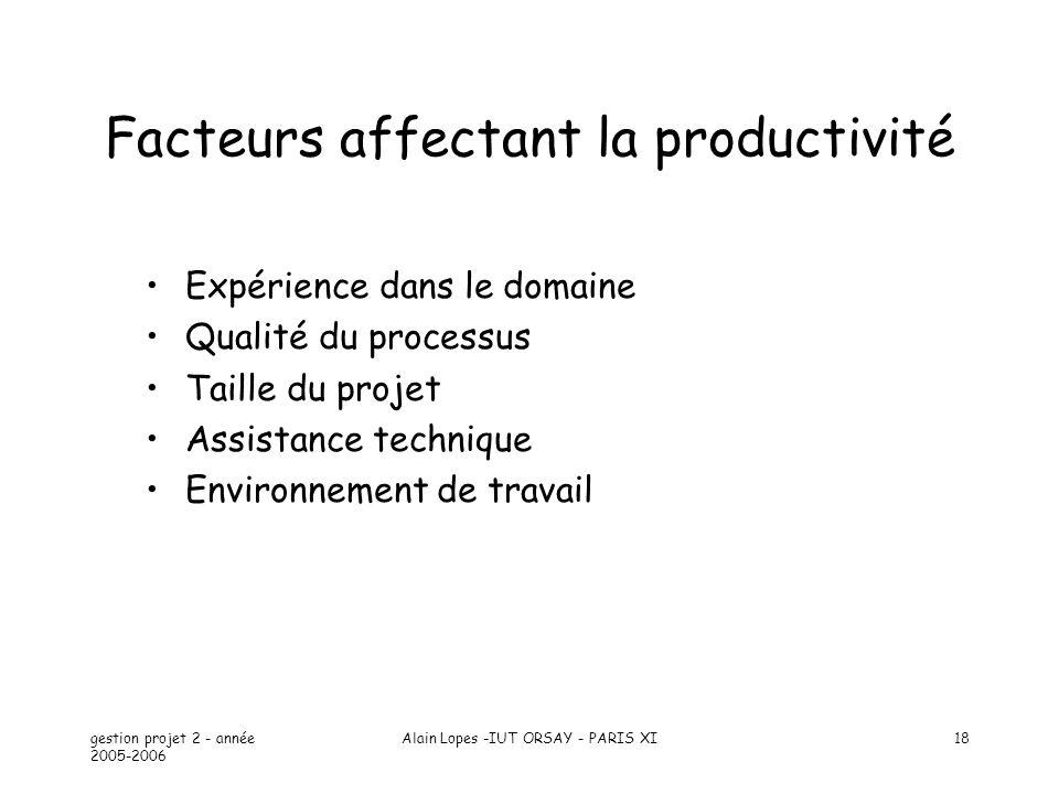 Facteurs affectant la productivité