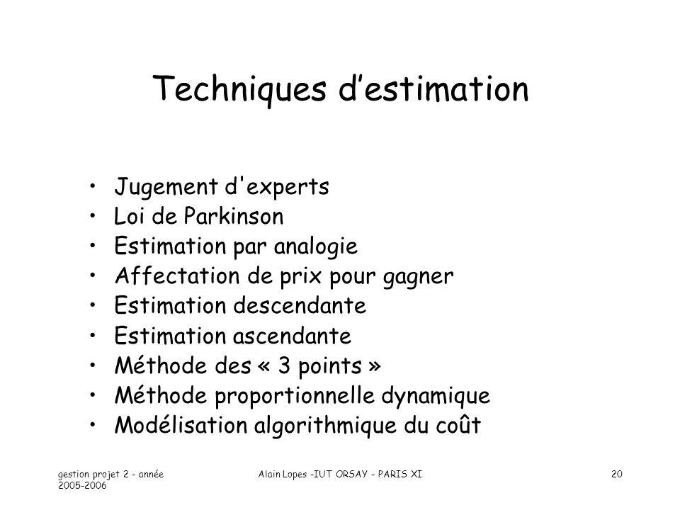 Techniques d'estimation
