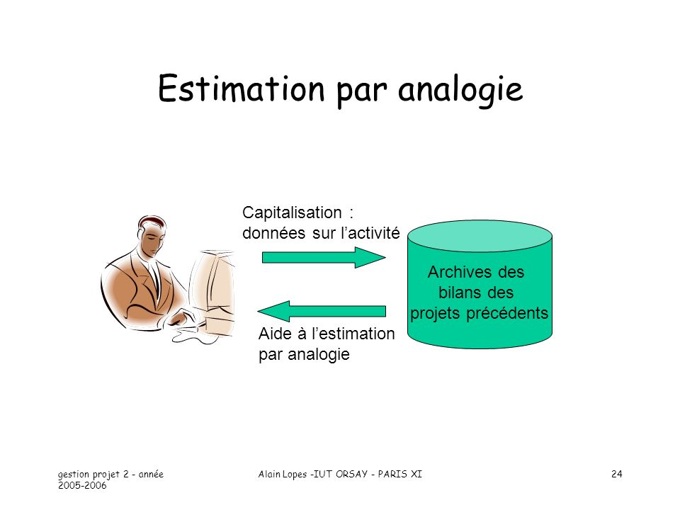 Estimation par analogie