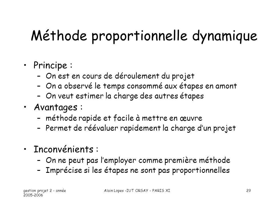 Méthode proportionnelle dynamique