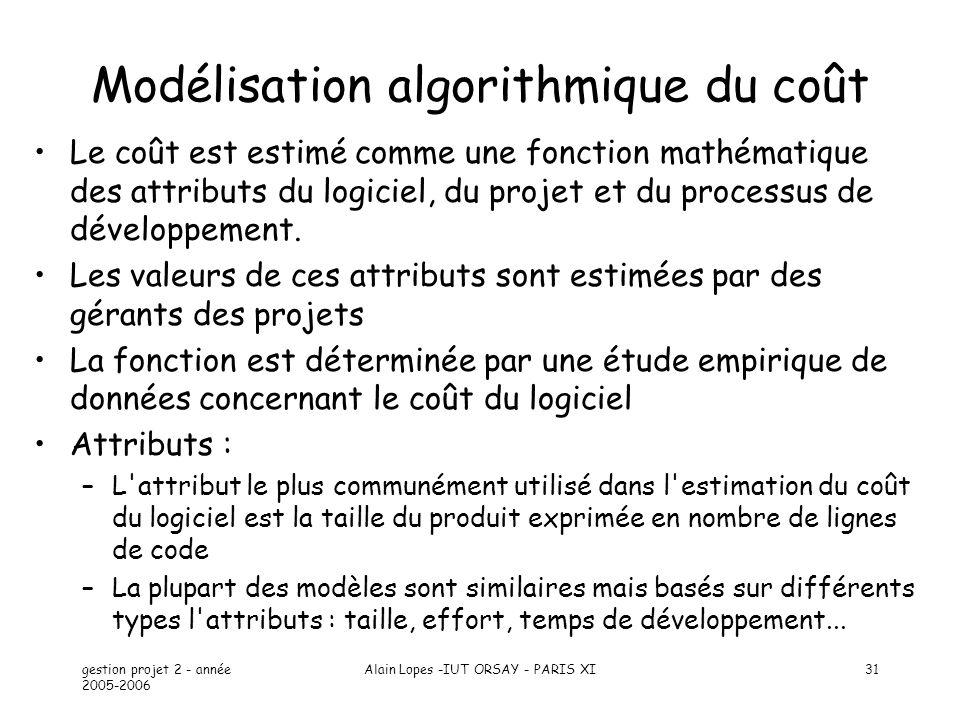 Modélisation algorithmique du coût