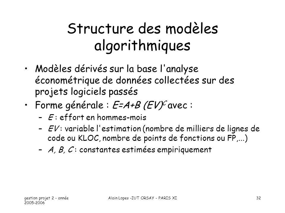 Structure des modèles algorithmiques