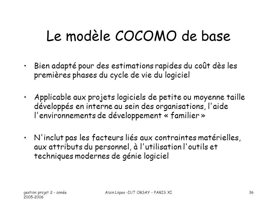 Le modèle COCOMO de base