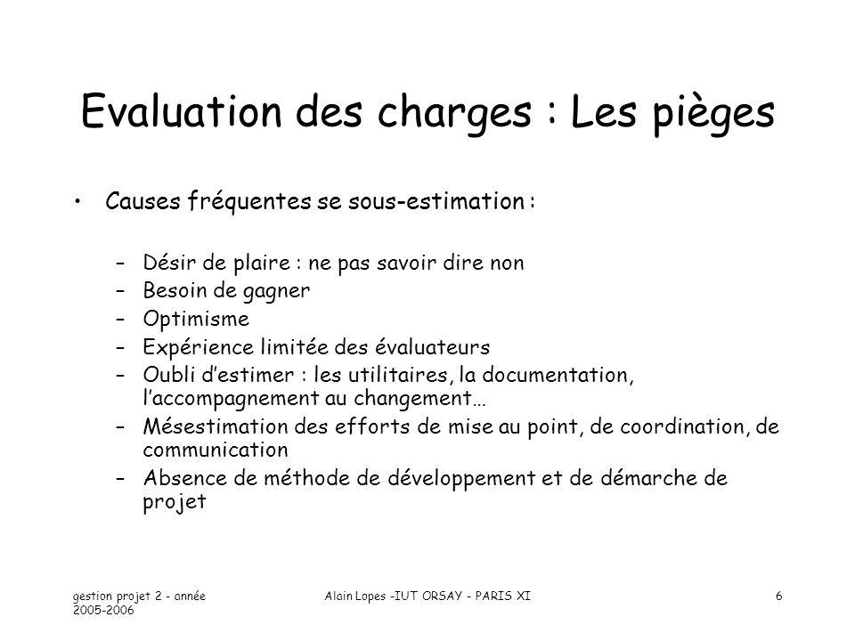 Evaluation des charges : Les pièges