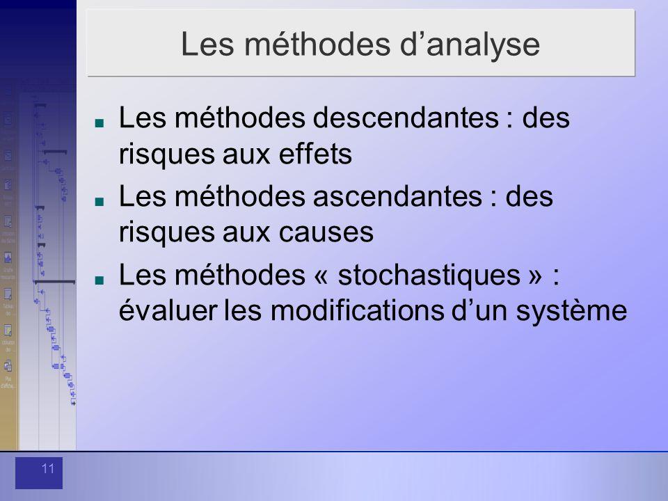 Les méthodes d'analyse