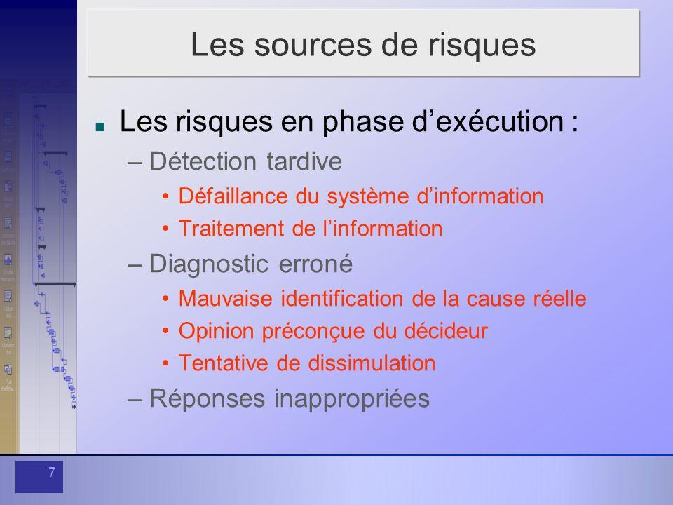 Les sources de risques Les risques en phase d'exécution :