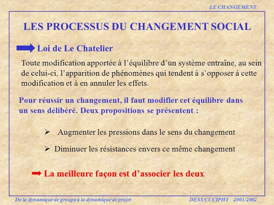 LES PROCESSUS DU CHANGEMENT SOCIAL
