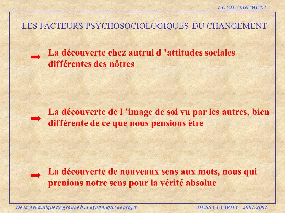 La découverte chez autrui d 'attitudes sociales différentes des nôtres