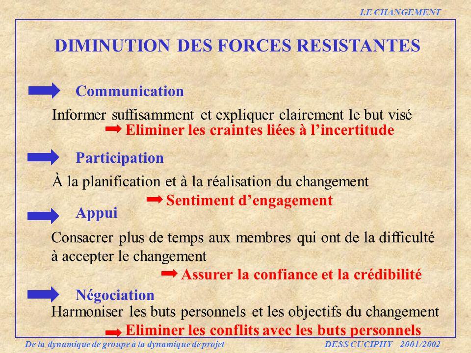 DIMINUTION DES FORCES RESISTANTES