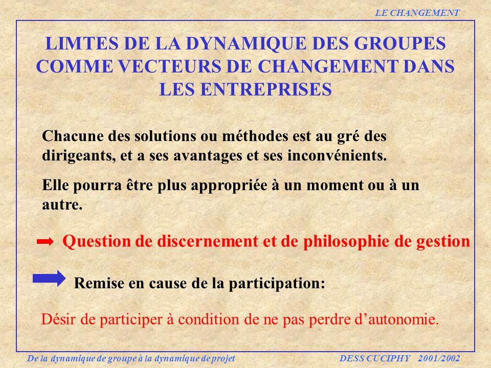 LE CHANGEMENT LIMTES DE LA DYNAMIQUE DES GROUPES COMME VECTEURS DE CHANGEMENT DANS LES ENTREPRISES.