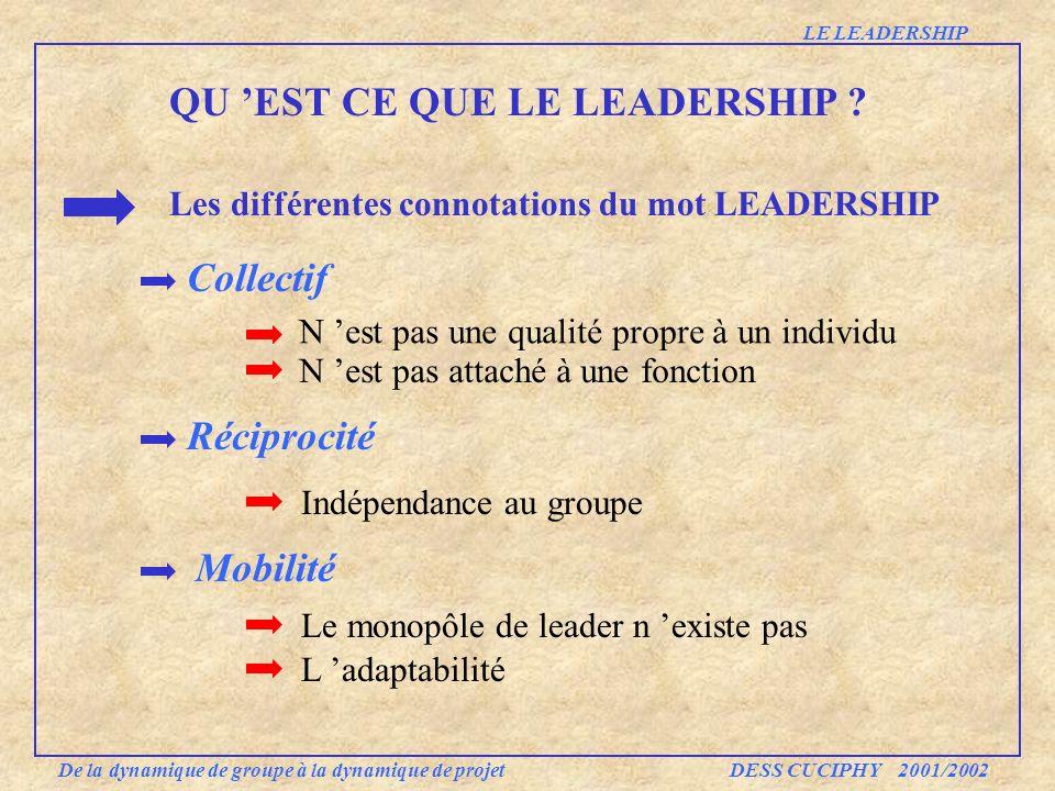 QU 'EST CE QUE LE LEADERSHIP