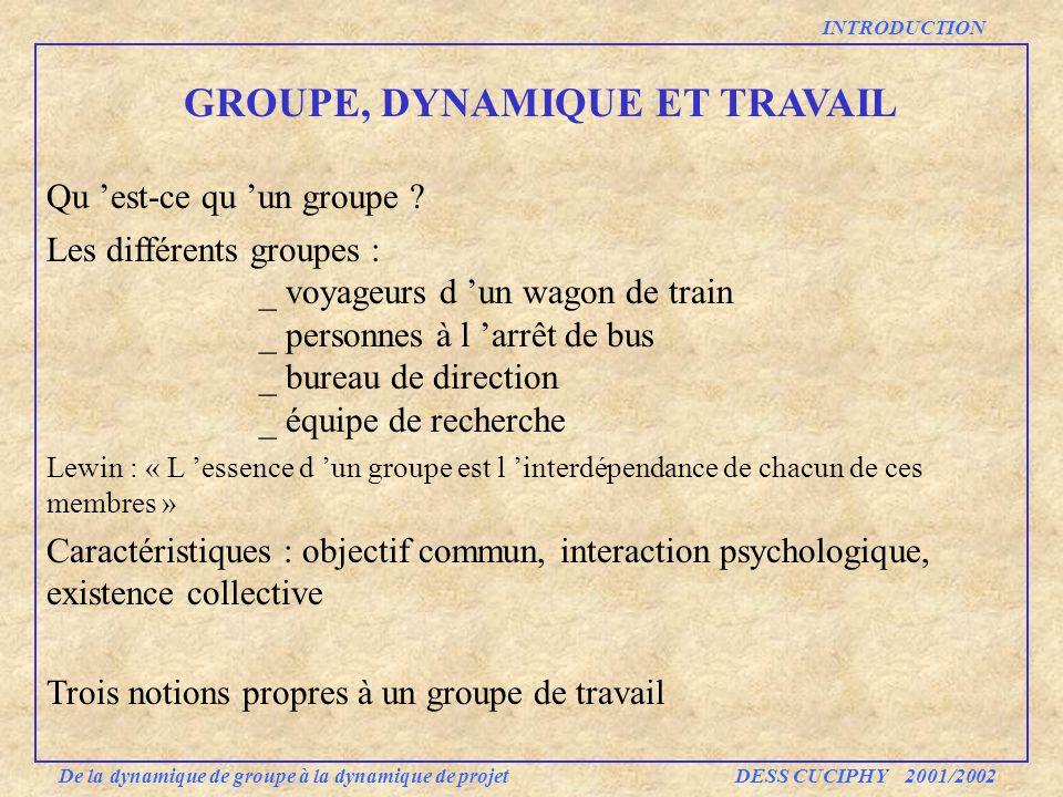 GROUPE, DYNAMIQUE ET TRAVAIL