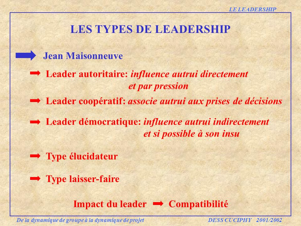 LES TYPES DE LEADERSHIP