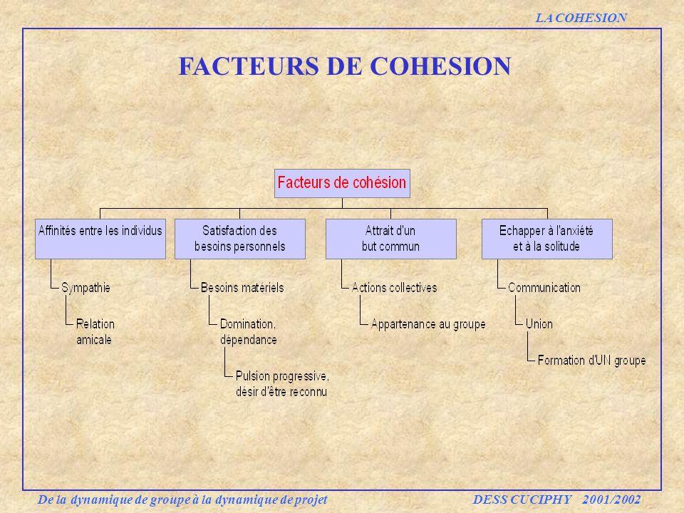 FACTEURS DE COHESION LA COHESION