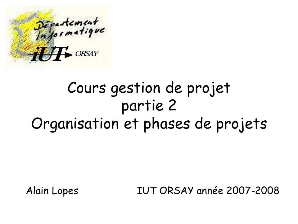 Cours gestion de projet partie 2 Organisation et phases de projets