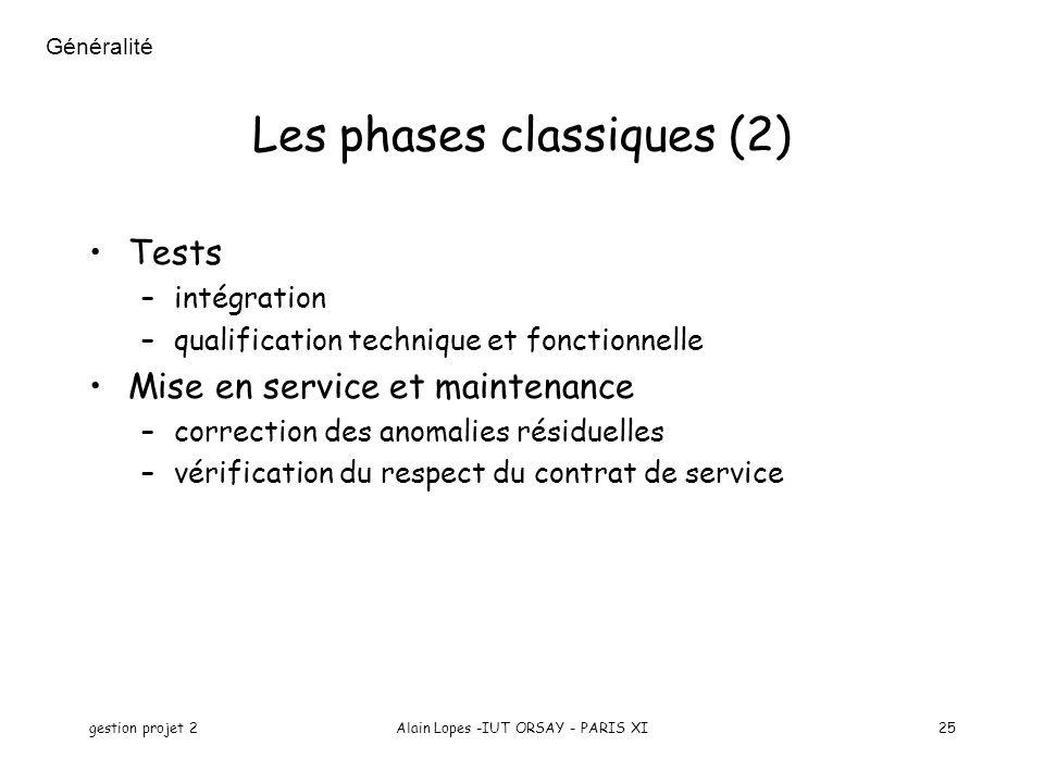 Les phases classiques (2)