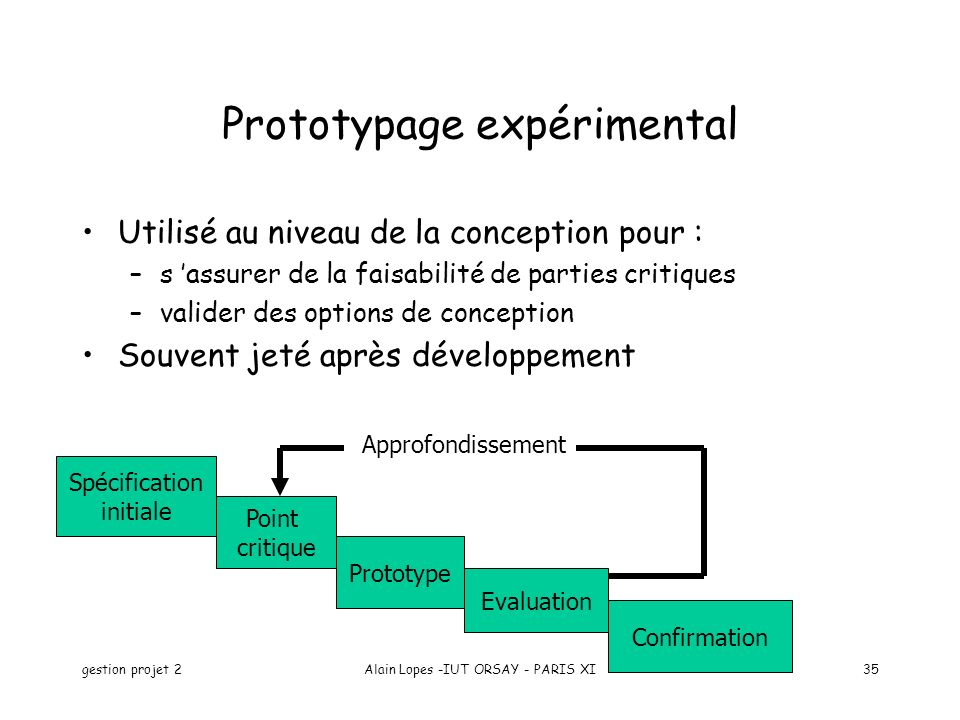 Prototypage expérimental