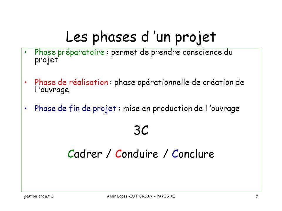 Les phases d 'un projet 3C Cadrer / Conduire / Conclure
