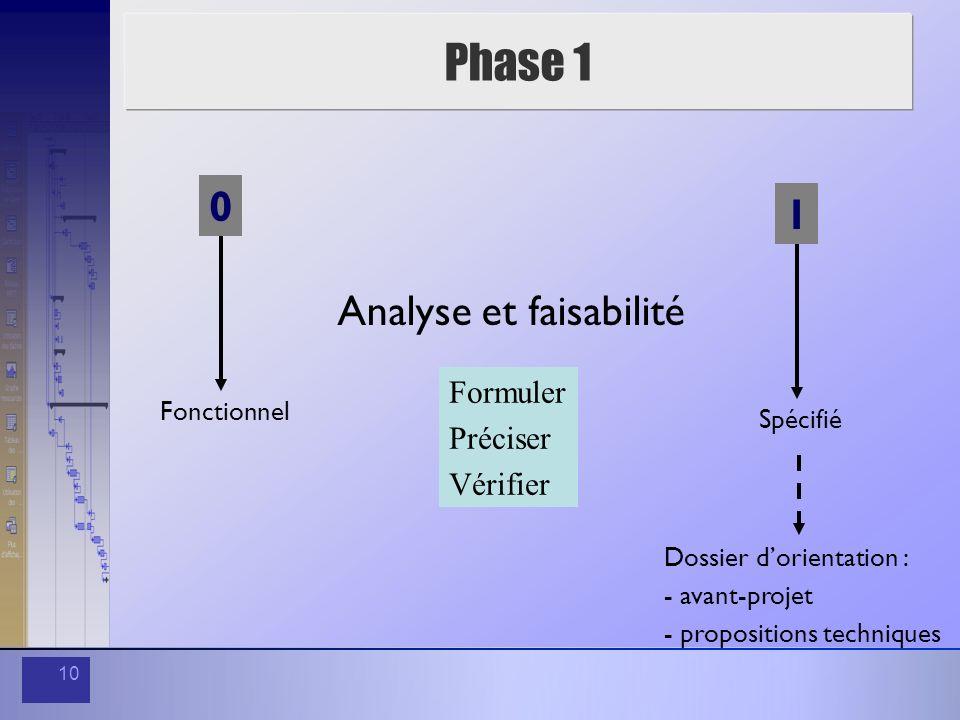 Phase 1 1 Analyse et faisabilité Formuler Préciser Vérifier