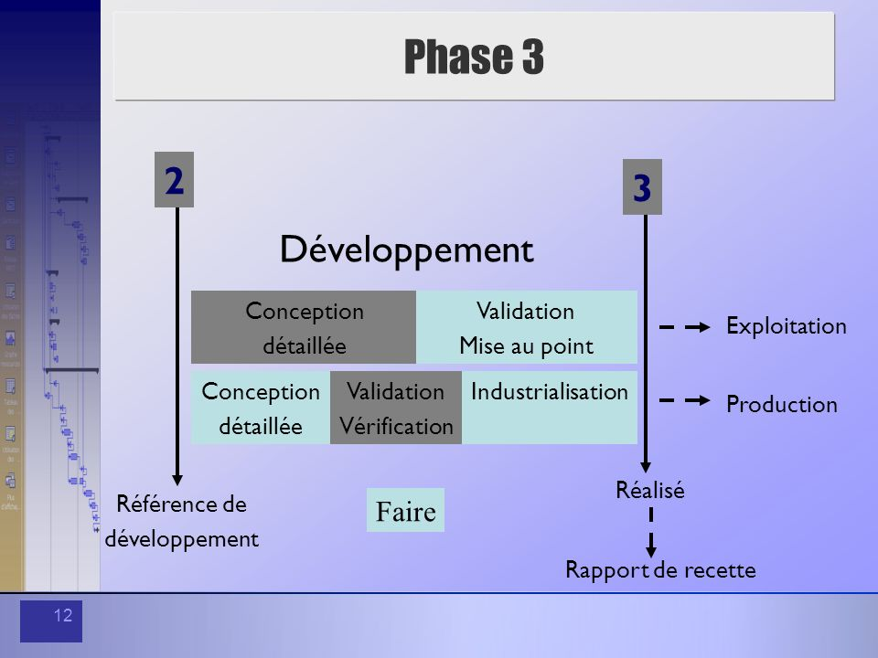 Phase 3 2 3 Développement Faire Référence de développement Réalisé