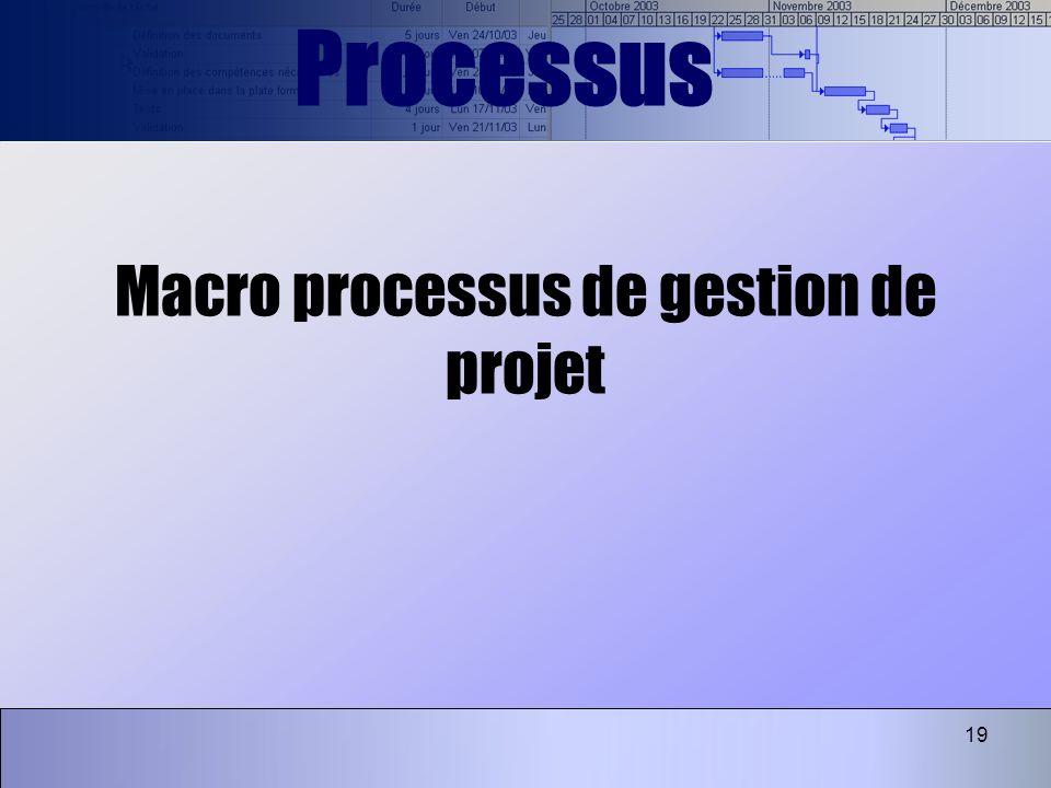 Macro processus de gestion de projet