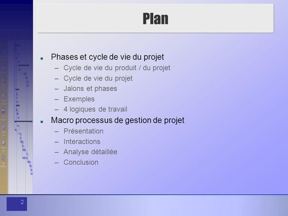 Plan Phases et cycle de vie du projet