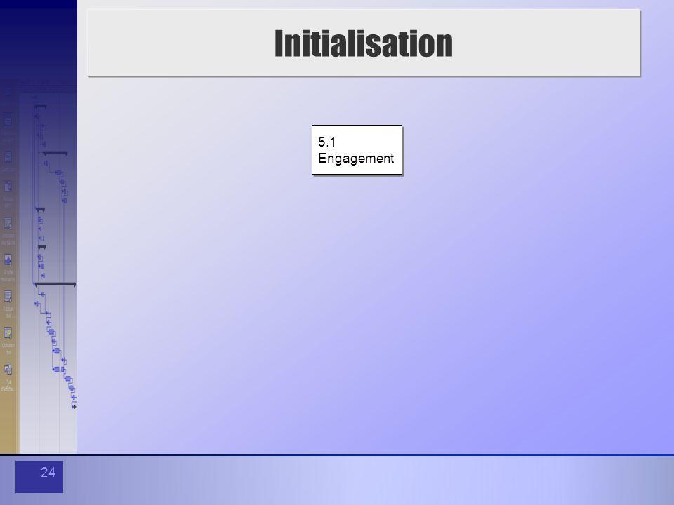 Initialisation 5.1 Engagement