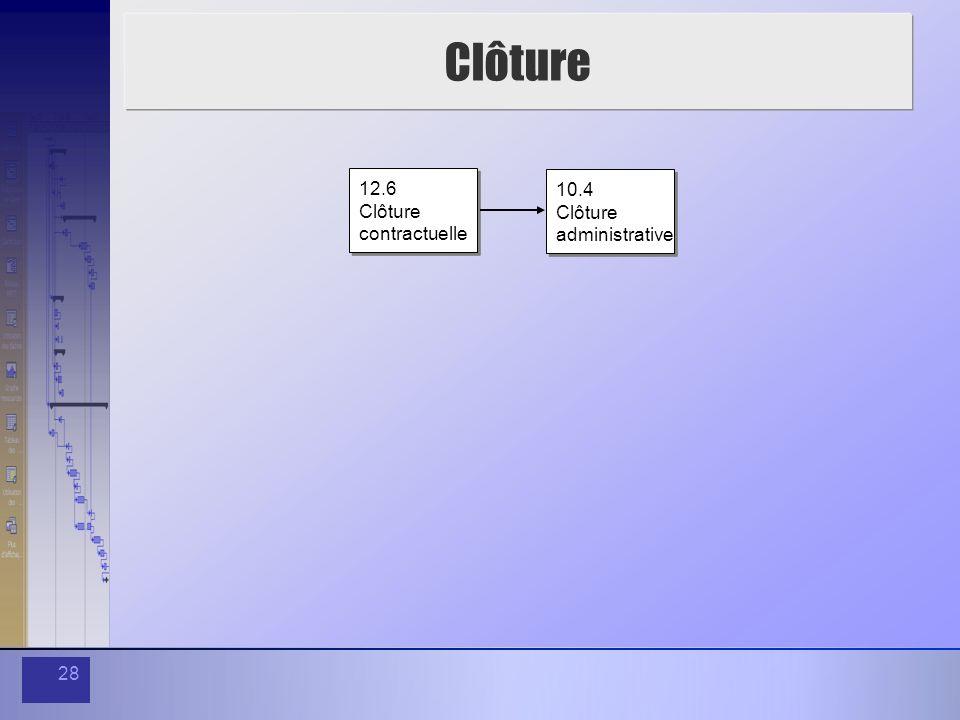 Clôture 12.6 Clôture contractuelle 10.4 Clôture administrative