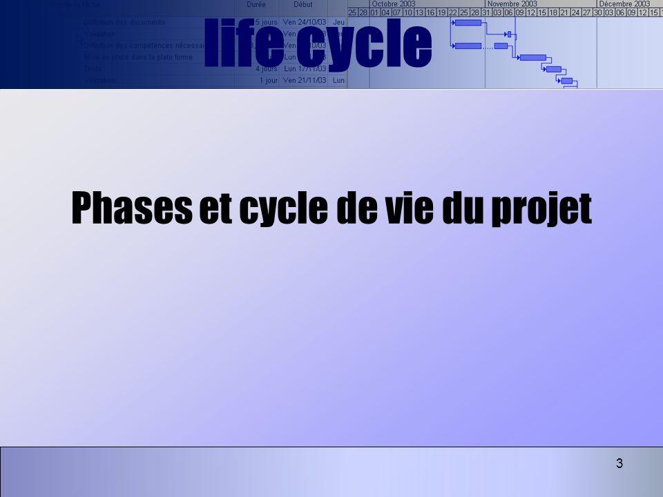 Phases et cycle de vie du projet