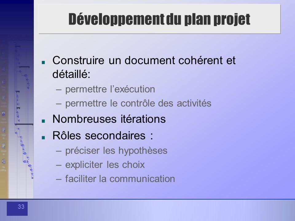 Développement du plan projet