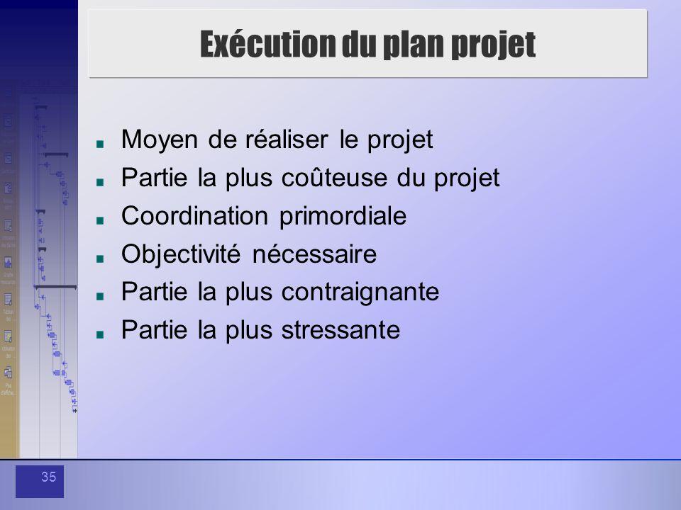 Exécution du plan projet