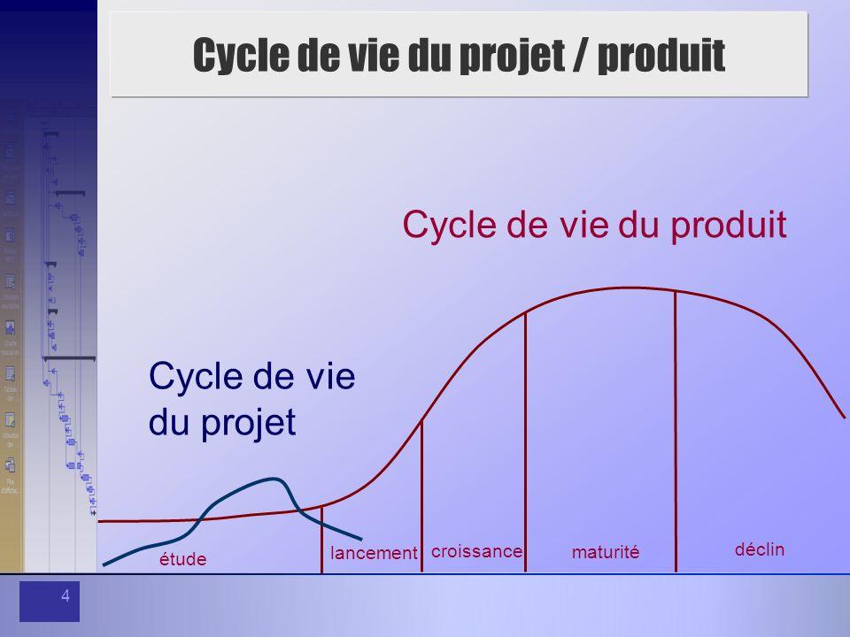 Cycle de vie du projet / produit