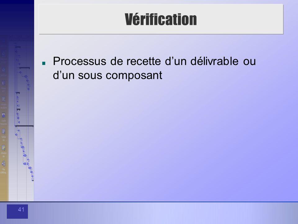 Vérification Processus de recette d'un délivrable ou d'un sous composant