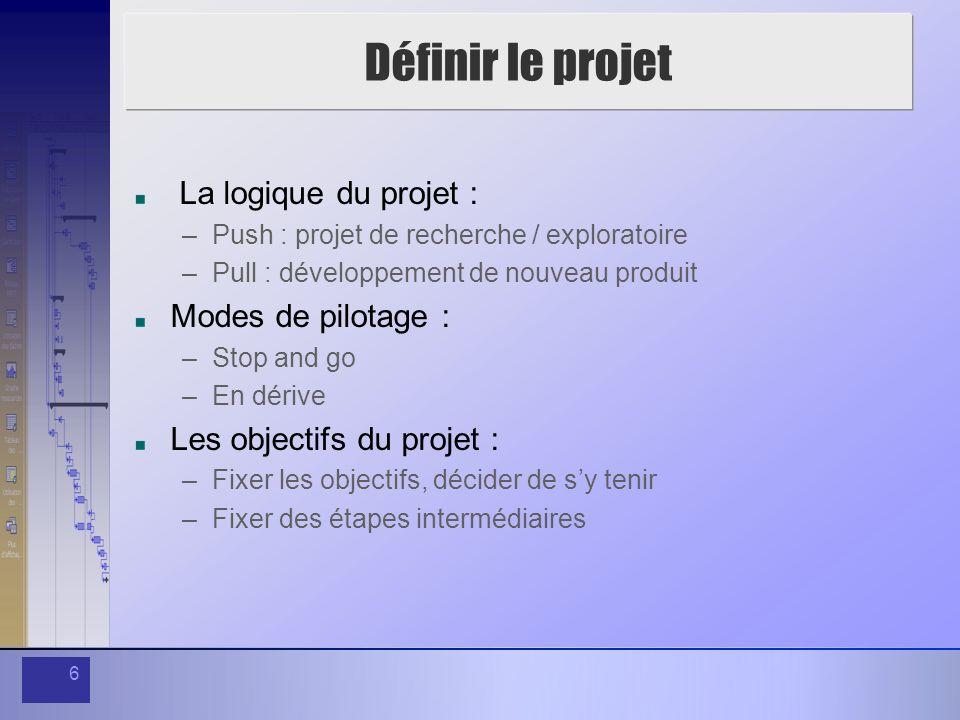 Définir le projet La logique du projet : Modes de pilotage :
