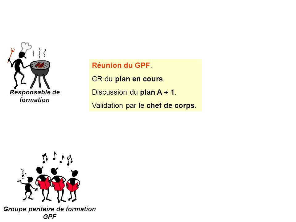 Responsable de formation Groupe paritaire de formation