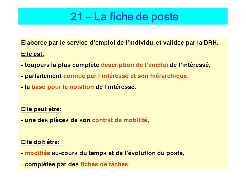 21 – La fiche de poste Élaborée par le service d'emploi de l'individu, et validée par la DRH. Elle est: