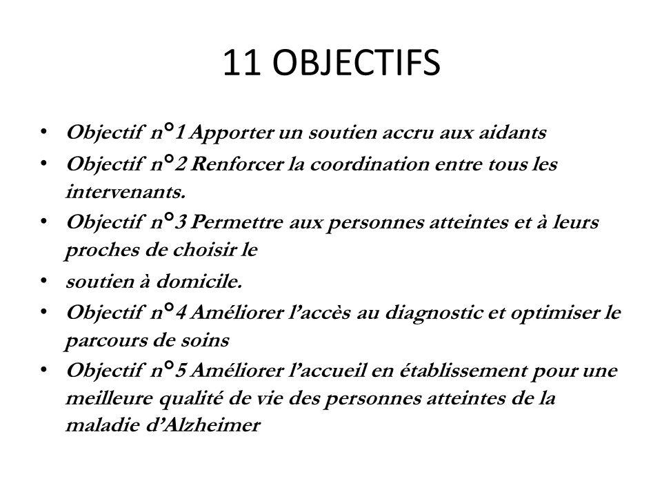 11 OBJECTIFS Objectif n°1 Apporter un soutien accru aux aidants