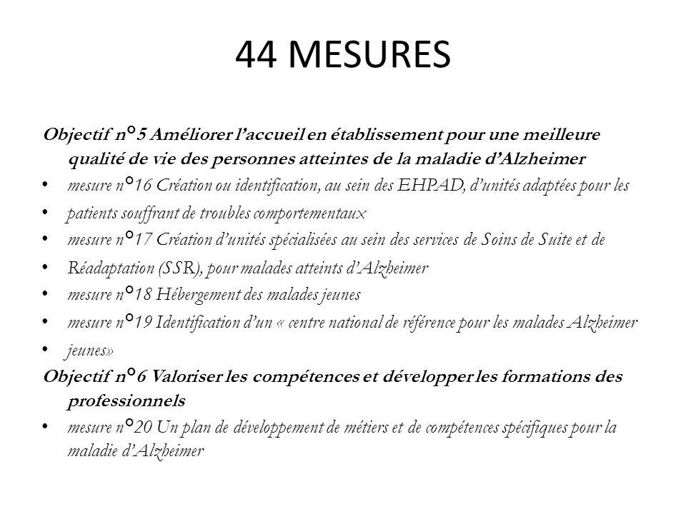 44 MESURES Objectif n°5 Améliorer l'accueil en établissement pour une meilleure qualité de vie des personnes atteintes de la maladie d'Alzheimer.