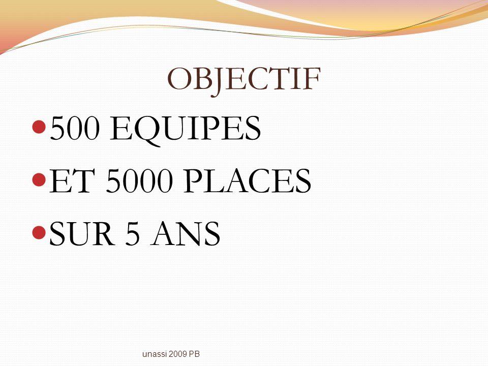 OBJECTIF 500 EQUIPES ET 5000 PLACES SUR 5 ANS unassi 2009 PB