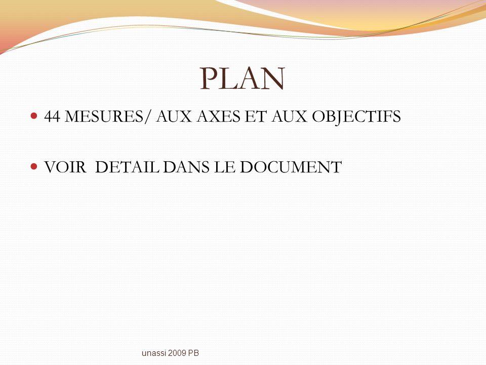 PLAN 44 MESURES/ AUX AXES ET AUX OBJECTIFS