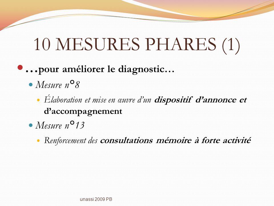 10 MESURES PHARES (1) …pour améliorer le diagnostic… Mesure n°8