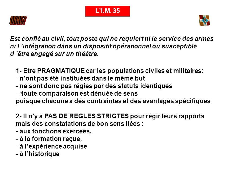 L'I.M. 35