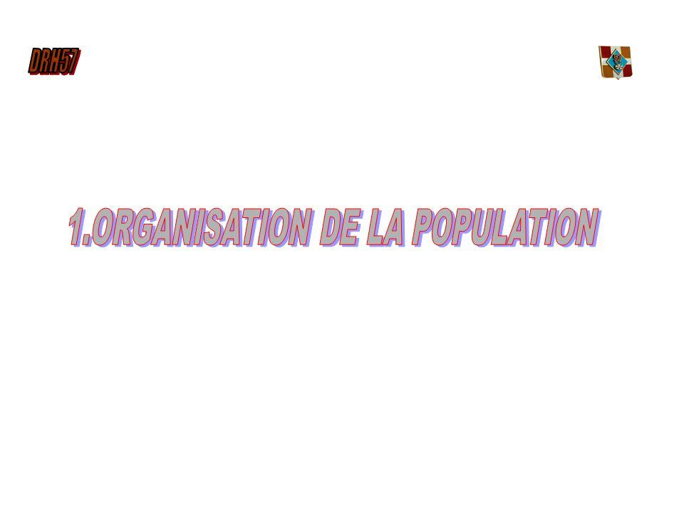 1.ORGANISATION DE LA POPULATION