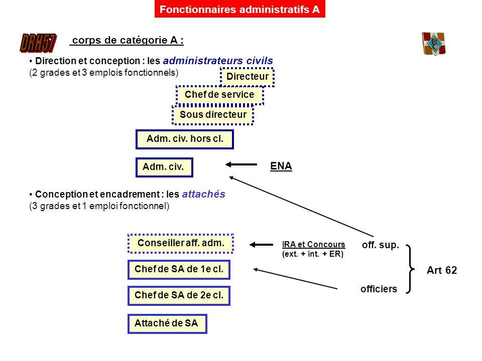 Fonctionnaires administratifs A