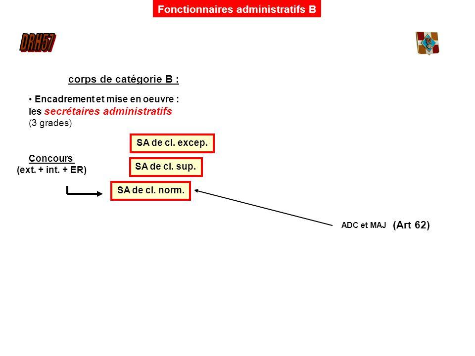 Fonctionnaires administratifs B