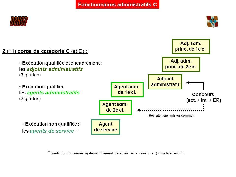 Fonctionnaires administratifs C