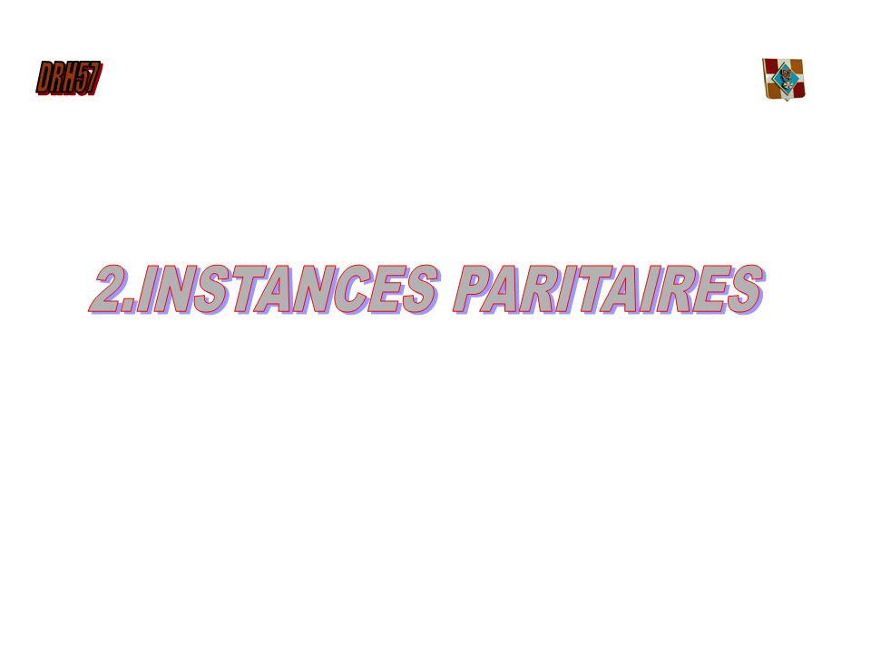 2.INSTANCES PARITAIRES