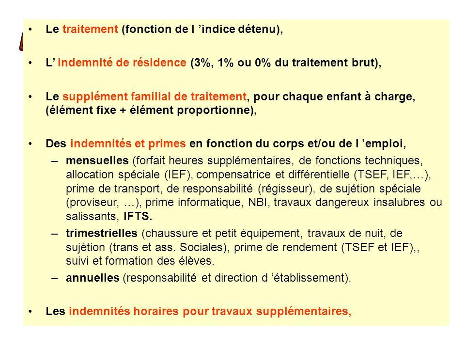 Le traitement (fonction de l 'indice détenu),